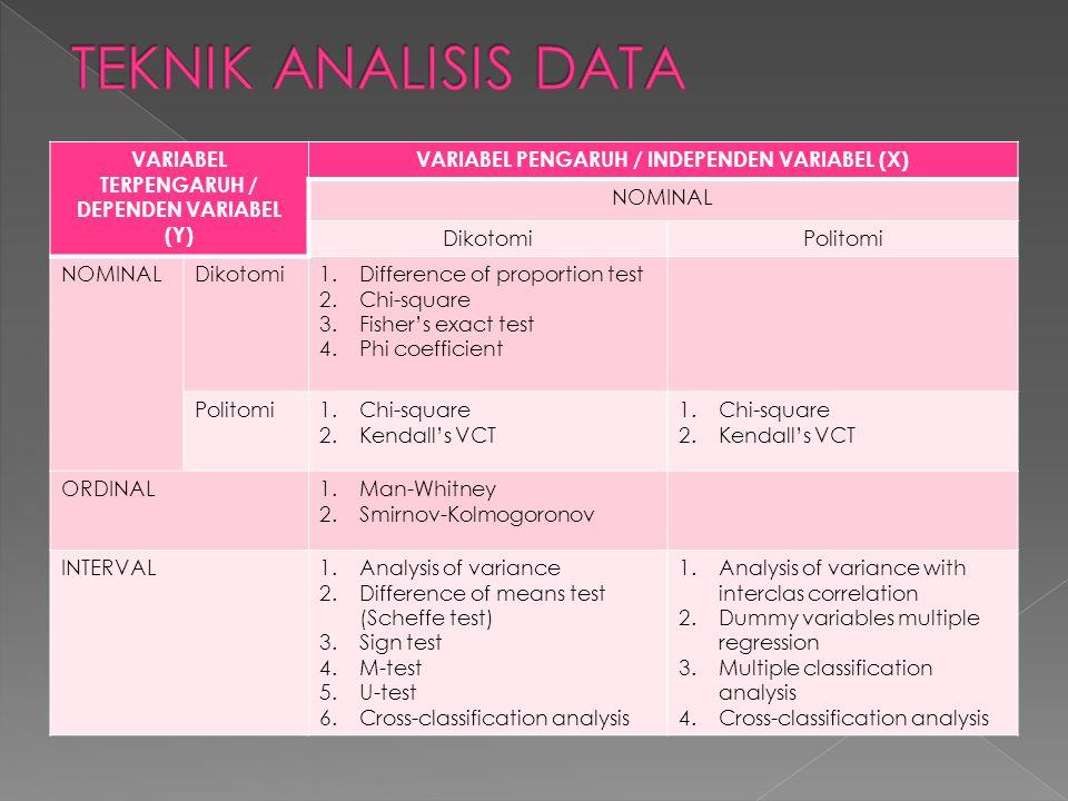 VARIABEL TERPENGARUH / DEPENDEN VARIABEL (Y) VARIABEL PENGARUH / INDEPENDEN VARIABEL (X) NOMINAL DikotomiPolitomi NOMINALDikotomi1.Difference of propo
