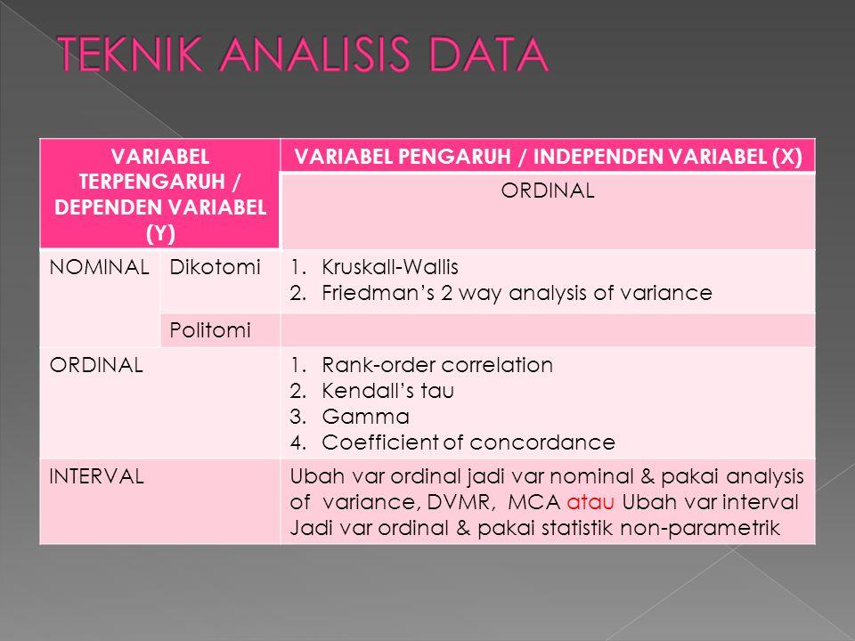 VARIABEL TERPENGARUH / DEPENDEN VARIABEL (Y) VARIABEL PENGARUH / INDEPENDEN VARIABEL (X) ORDINAL NOMINALDikotomi1.Kruskall-Wallis 2.Friedman's 2 way a