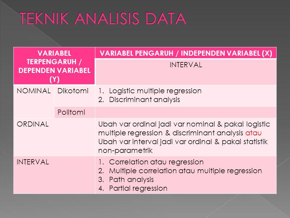 VARIABEL TERPENGARUH / DEPENDEN VARIABEL (Y) VARIABEL PENGARUH / INDEPENDEN VARIABEL (X) INTERVAL NOMINALDikotomi1.Logistic multiple regression 2.Disc