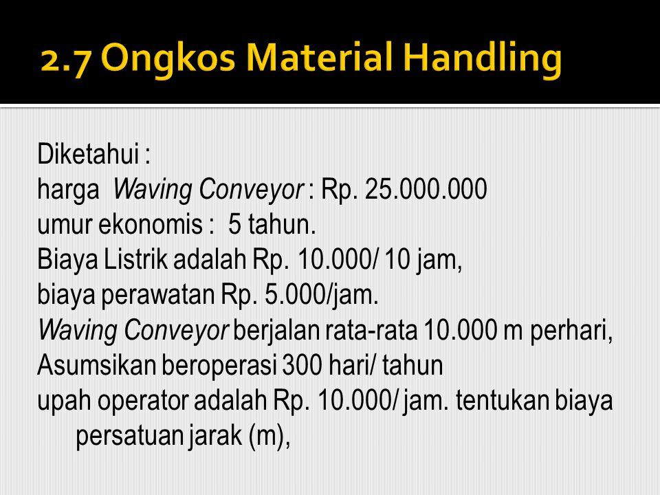 Diketahui : harga Waving Conveyor : Rp. 25.000.000 umur ekonomis : 5 tahun. Biaya Listrik adalah Rp. 10.000/ 10 jam, biaya perawatan Rp. 5.000/jam. Wa