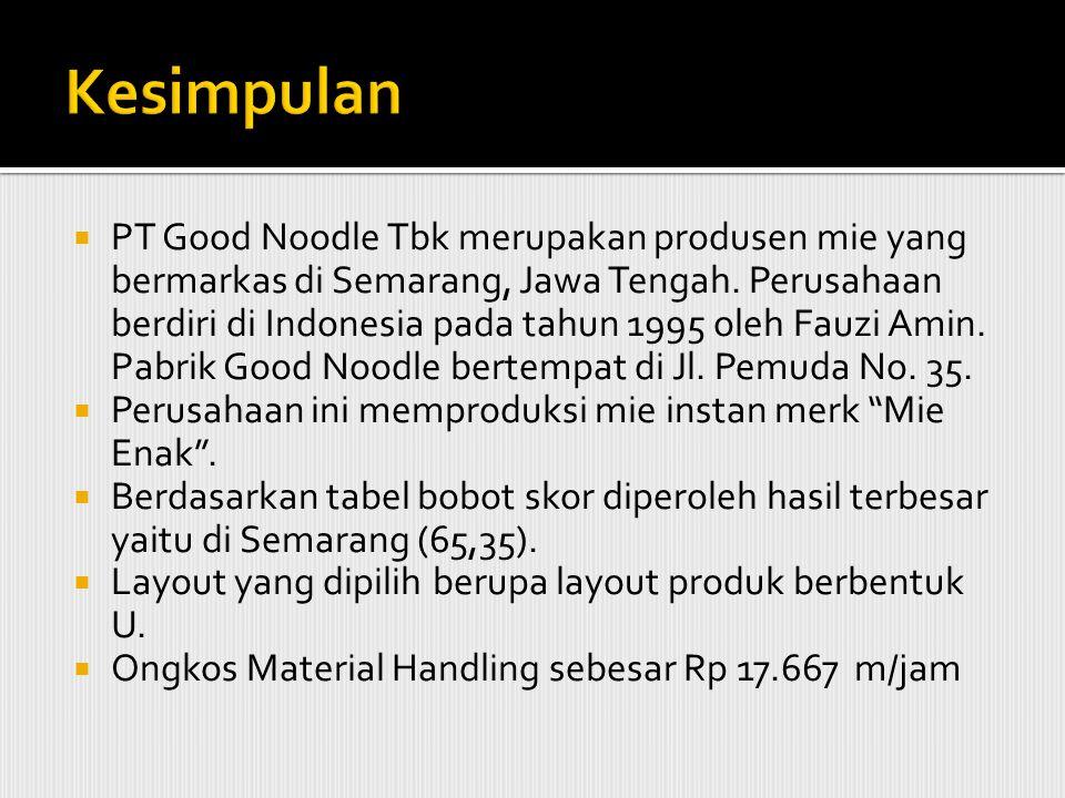  PT Good Noodle Tbk merupakan produsen mie yang bermarkas di Semarang, Jawa Tengah. Perusahaan berdiri di Indonesia pada tahun 1995 oleh Fauzi Amin.