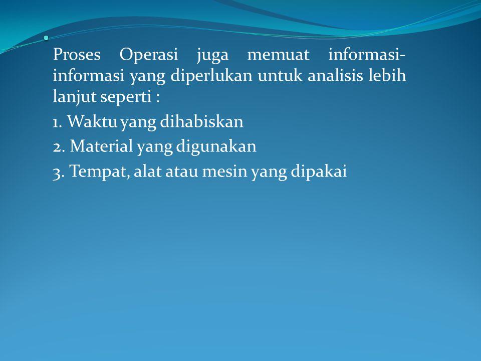 Proses Operasi juga memuat informasi- informasi yang diperlukan untuk analisis lebih lanjut seperti : 1.