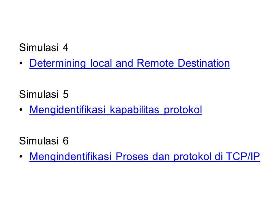 Simulasi 4 Determining local and Remote Destination Simulasi 5 Mengidentifikasi kapabilitas protokol Simulasi 6 Mengindentifikasi Proses dan protokol di TCP/IP
