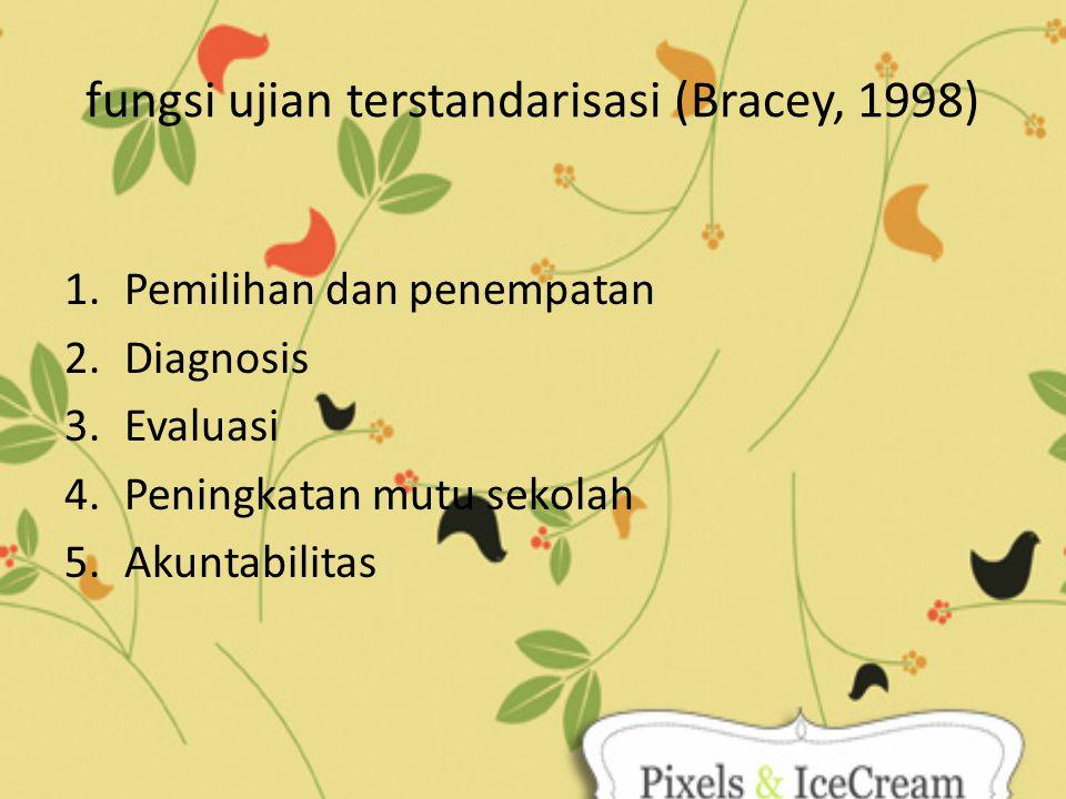 fungsi ujian terstandarisasi (Bracey, 1998) 1.Pemilihan dan penempatan 2.Diagnosis 3.Evaluasi 4.Peningkatan mutu sekolah 5.Akuntabilitas