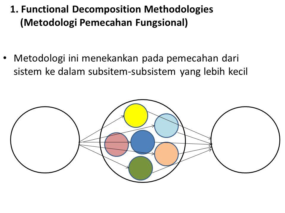 1. Functional Decomposition Methodologies (Metodologi Pemecahan Fungsional) Metodologi ini menekankan pada pemecahan dari sistem ke dalam subsitem-sub