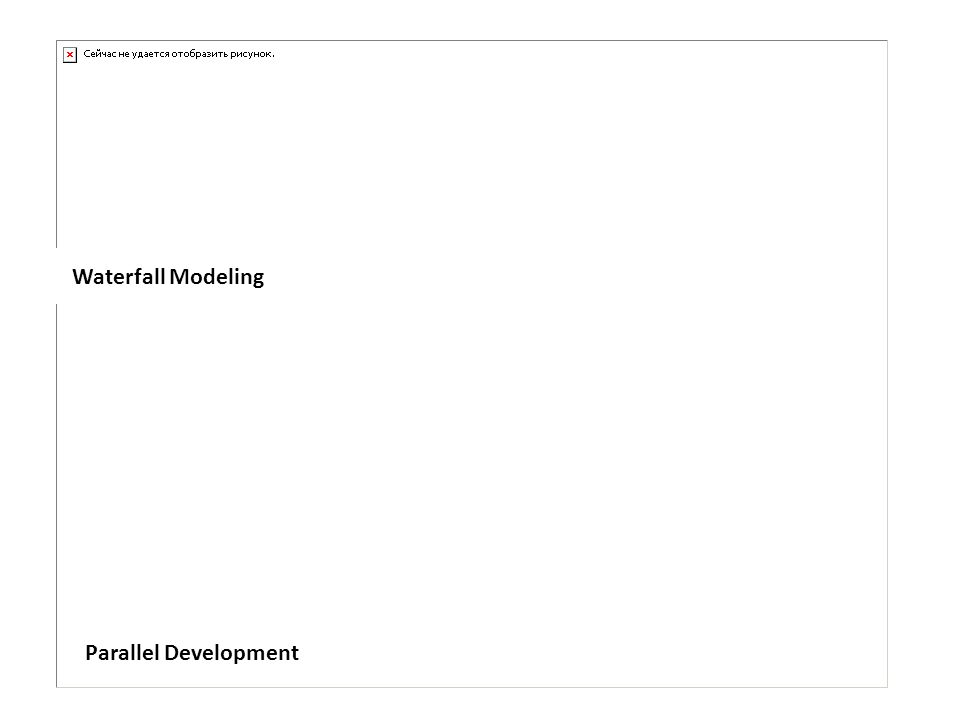 Parallel Development Waterfall Modeling