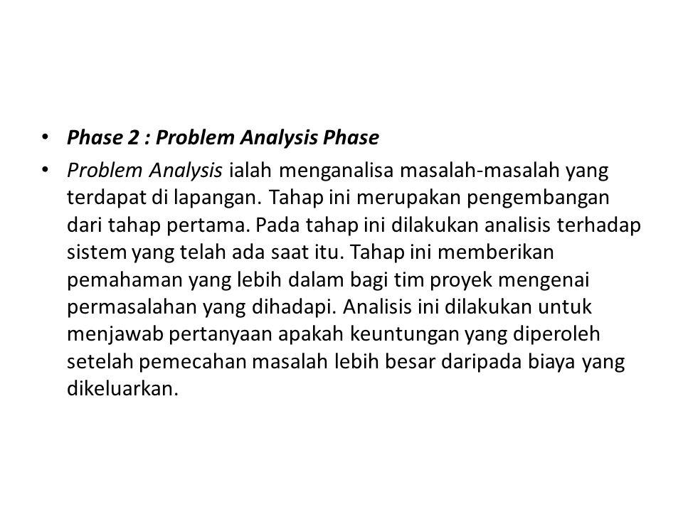 Phase 2 : Problem Analysis Phase Problem Analysis ialah menganalisa masalah-masalah yang terdapat di lapangan. Tahap ini merupakan pengembangan dari t