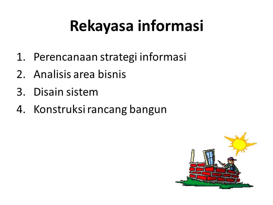 Rekayasa informasi 1.Perencanaan strategi informasi 2.Analisis area bisnis 3.Disain sistem 4.Konstruksi rancang bangun