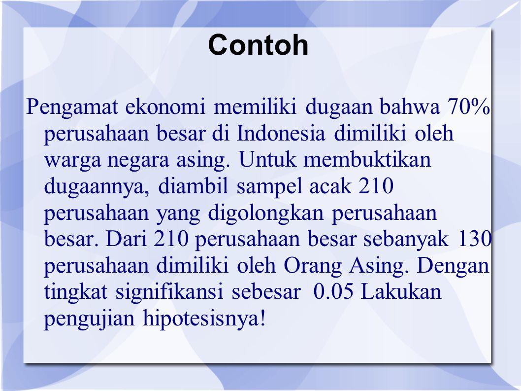 Contoh Pengamat ekonomi memiliki dugaan bahwa 70% perusahaan besar di Indonesia dimiliki oleh warga negara asing.