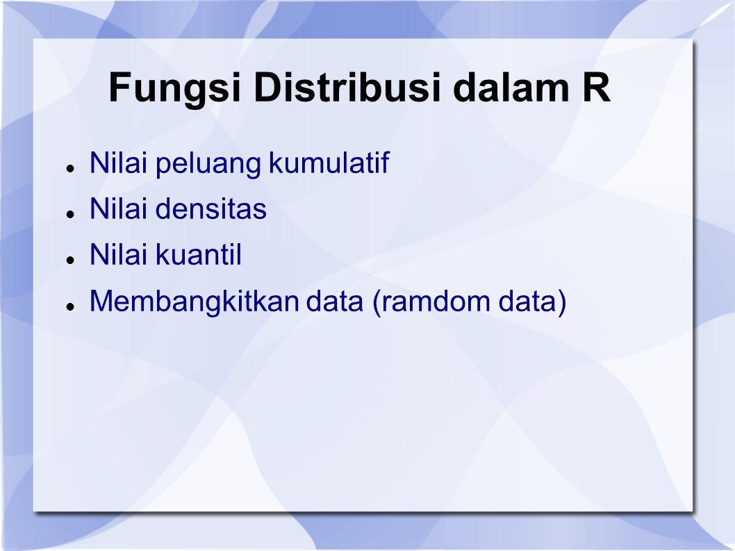 Fungsi Distribusi dalam R Nilai peluang kumulatif Nilai densitas Nilai kuantil Membangkitkan data (ramdom data)