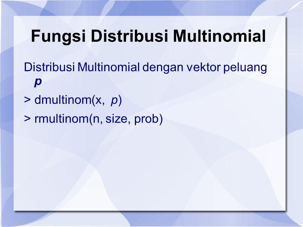 Fungsi Distribusi Multinomial Distribusi Multinomial dengan vektor peluang p > dmultinom(x, p) > rmultinom(n, size, prob)