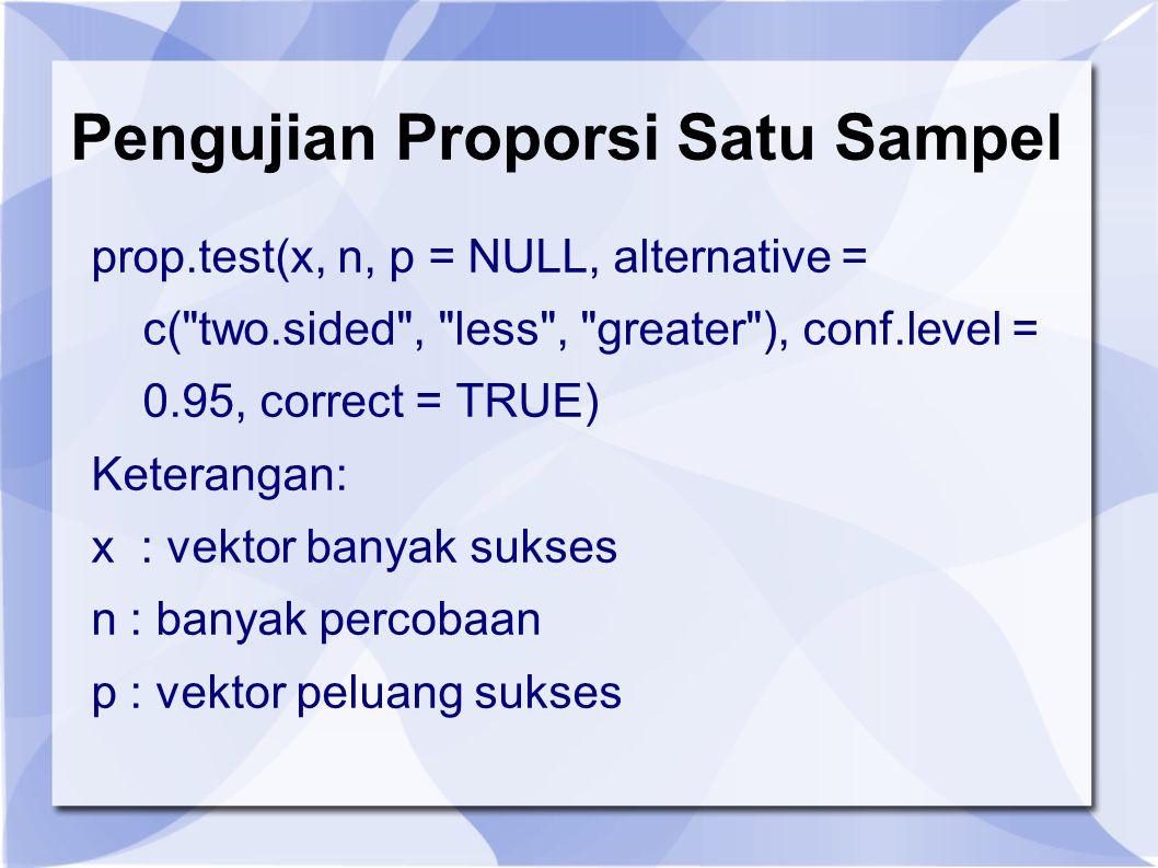 Pengujian Proporsi Satu Sampel prop.test(x, n, p = NULL, alternative = c( two.sided , less , greater ), conf.level = 0.95, correct = TRUE) Keterangan: x : vektor banyak sukses n : banyak percobaan p : vektor peluang sukses