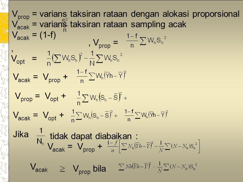 4 V prop = varians taksiran rataan dengan alokasi proporsional V acak = varians taksiran rataan sampling acak V acak = (1-f), V prop =, V opt = V acak