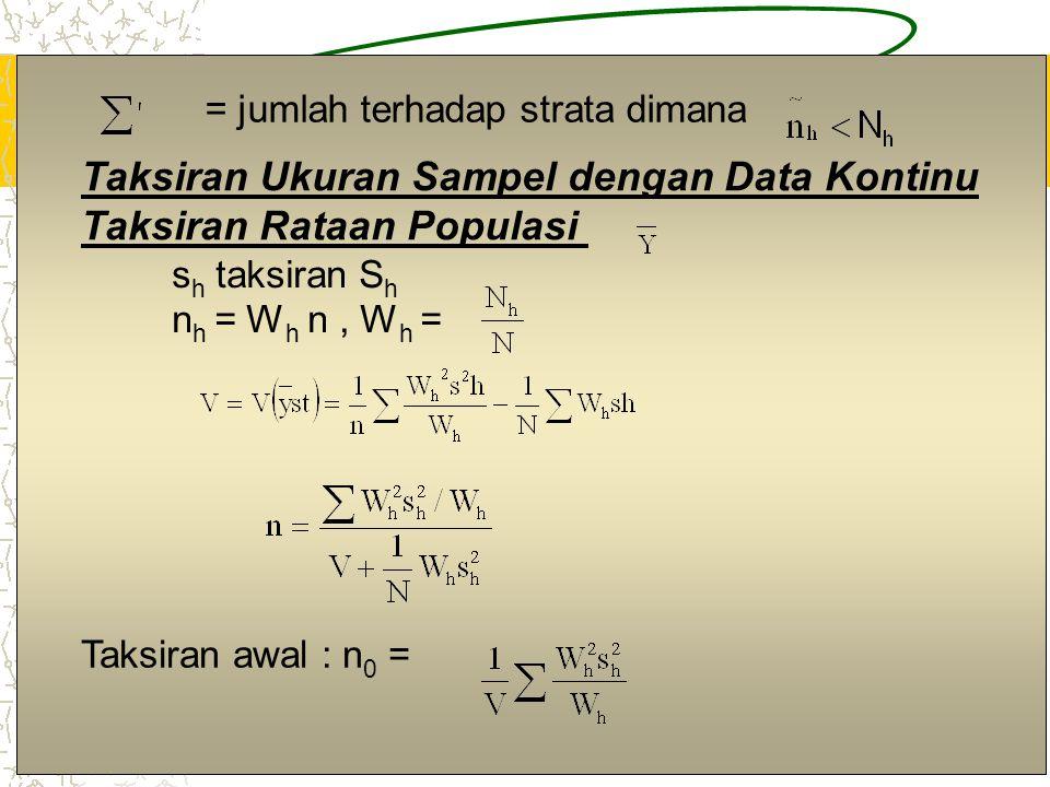 6 = jumlah terhadap strata dimana Taksiran Ukuran Sampel dengan Data Kontinu Taksiran Rataan Populasi s h taksiran S h n h = W h n, W h = Taksiran awa