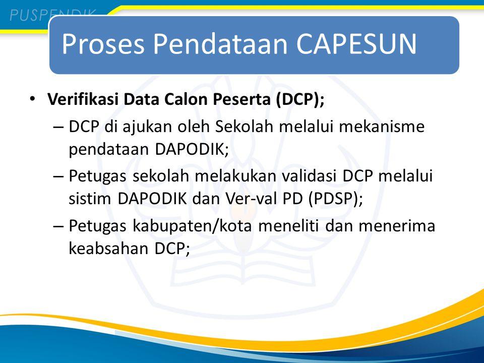 Proses Pendataan CAPESUN Verifikasi Data Calon Peserta (DCP); – DCP di ajukan oleh Sekolah melalui mekanisme pendataan DAPODIK; – Petugas sekolah mela