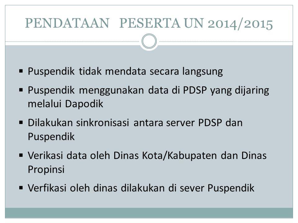 PENDATAAN PESERTA UN 2014/2015  Puspendik tidak mendata secara langsung  Puspendik menggunakan data di PDSP yang dijaring melalui Dapodik  Dilakuka