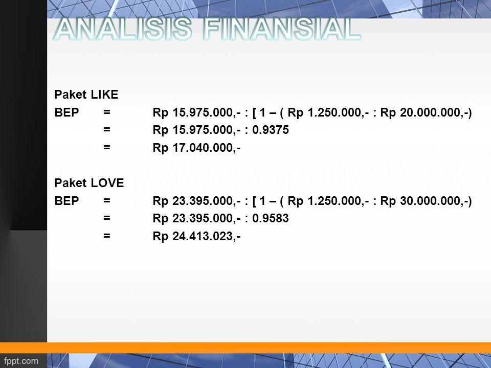Paket LIKE BEP=Rp 15.975.000,- : [ 1 – ( Rp 1.250.000,- : Rp 20.000.000,-) =Rp 15.975.000,- : 0.9375 =Rp 17.040.000,- Paket LOVE BEP=Rp 23.395.000,- :