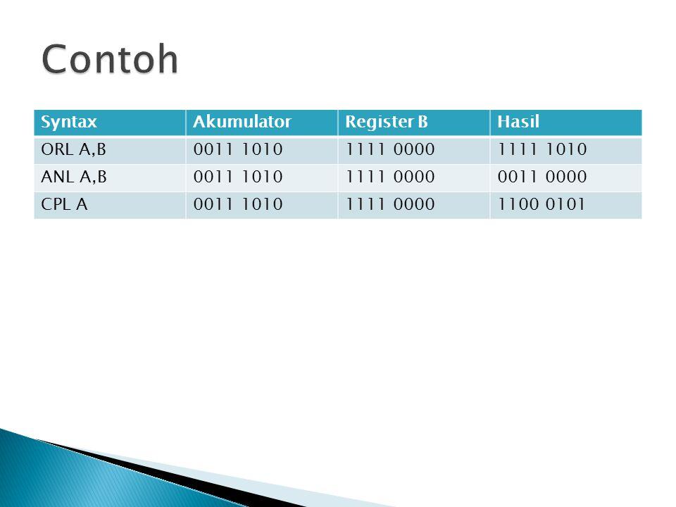 SyntaxAkumulatorRegister BHasil ORL A,B0011 10101111 00001111 1010 ANL A,B0011 10101111 00000011 0000 CPL A0011 10101111 00001100 0101