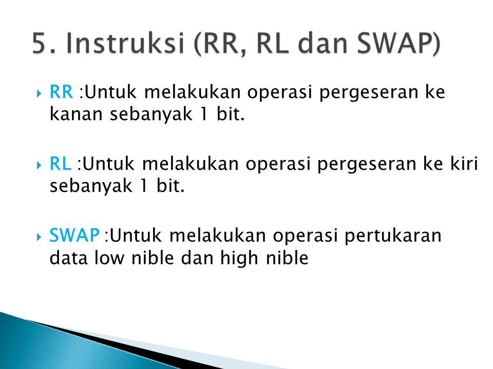  RR :Untuk melakukan operasi pergeseran ke kanan sebanyak 1 bit.