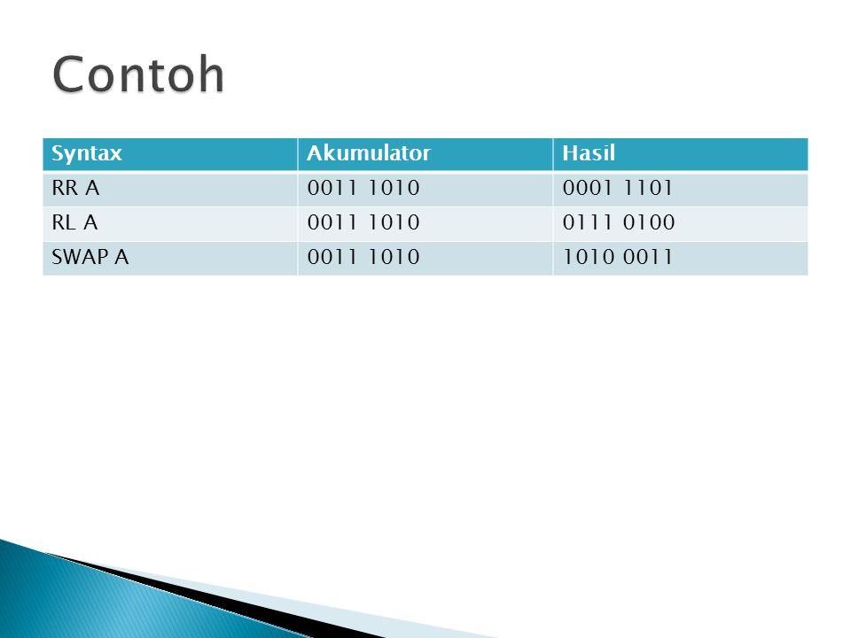 SyntaxAkumulatorHasil RR A0011 10100001 1101 RL A0011 10100111 0100 SWAP A0011 10101010 0011