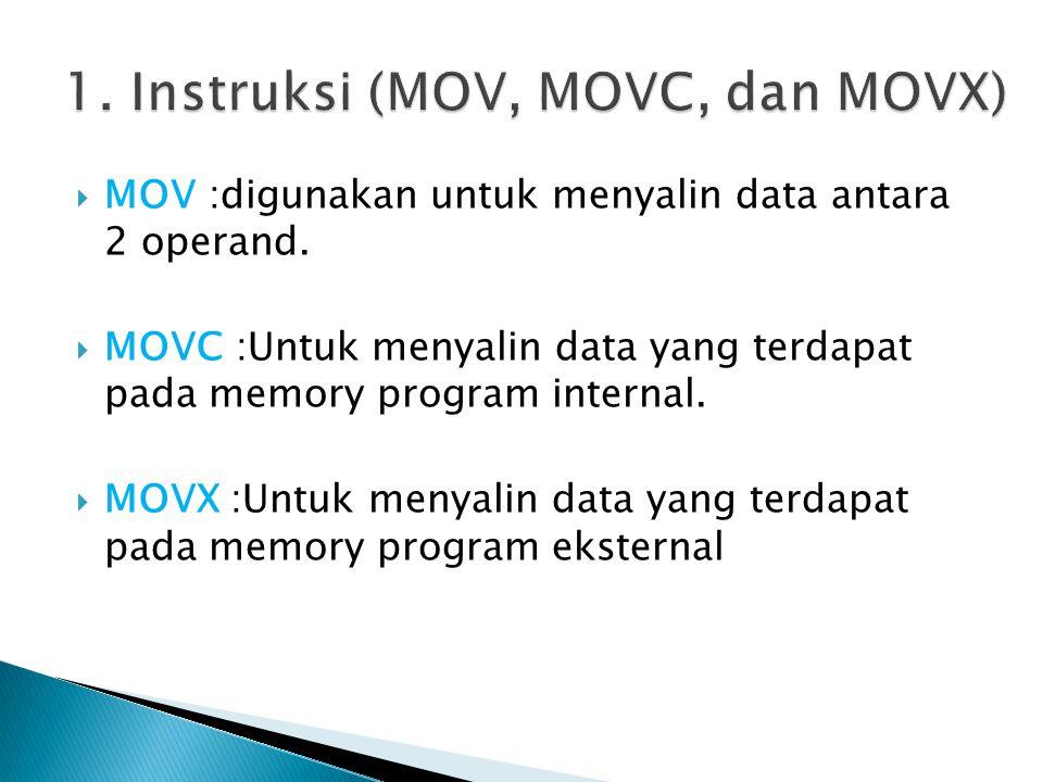 Contoh SyntaxKeterangan MOV A,R1Salin nilai R1 ke akumulator MOV A,@R1Salin isi lokasi yang ditunjuk R1 ke A MOV A,P1Salin data pada port 1 ke Akumulator MOV P1,ASalin data pada Akumulator ke Port 1 MOVC A,@X+DPTRSalin data int.