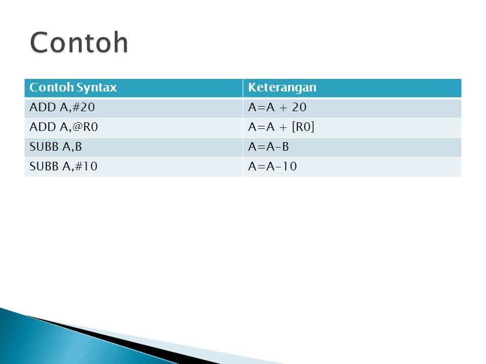 Contoh SyntaxKeterangan ADD A,#20A=A + 20 ADD A,@R0A=A + [R0] SUBB A,BA=A-B SUBB A,#10A=A-10