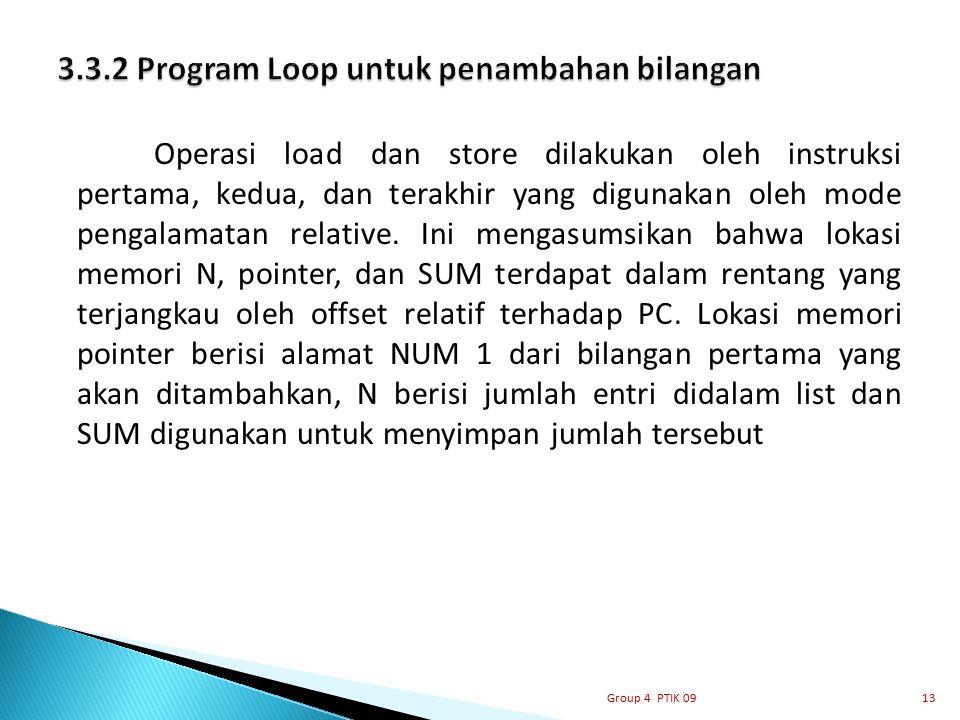 Operasi load dan store dilakukan oleh instruksi pertama, kedua, dan terakhir yang digunakan oleh mode pengalamatan relative. Ini mengasumsikan bahwa l