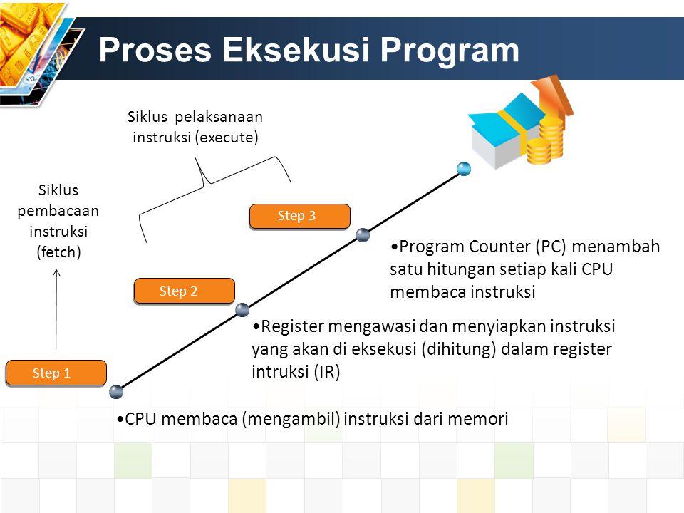 Proses Eksekusi Program Step 1 Step 2 Step 3 CPU membaca (mengambil) instruksi dari memori Register mengawasi dan menyiapkan instruksi yang akan di ek