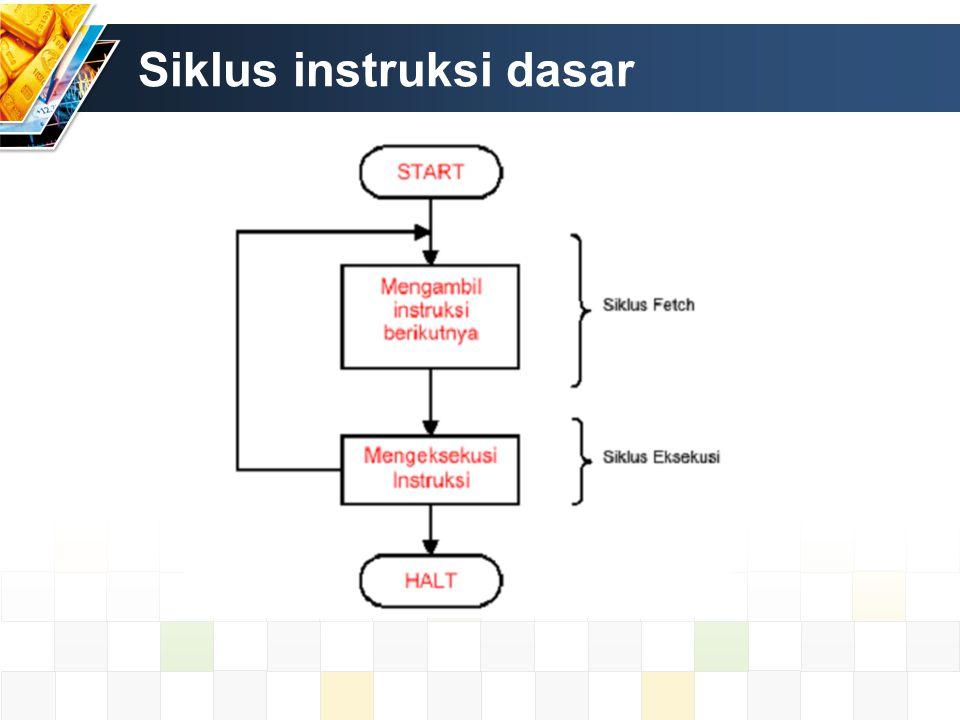 Aksi – aksi eksekusi Perpindahan data dari CPU ke memori dan sebaliknya Perpindahan data dari CPU ke modul I/O dan sebaliknya CPU membentuk sejumlah operasi aritmatika dan logika terhadap data Instruksi untuk pengontrol fungsi CPU - Memori CPU – I/OPengolahan Data Kontrol