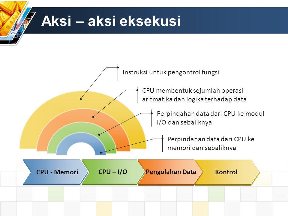 Aksi – aksi eksekusi Perpindahan data dari CPU ke memori dan sebaliknya Perpindahan data dari CPU ke modul I/O dan sebaliknya CPU membentuk sejumlah o