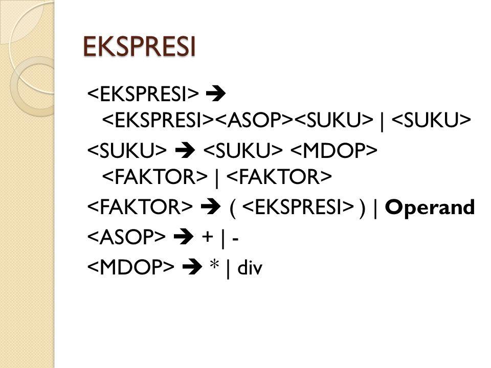 EKSPRESI  |  ( ) | Operand  + | -  * | div