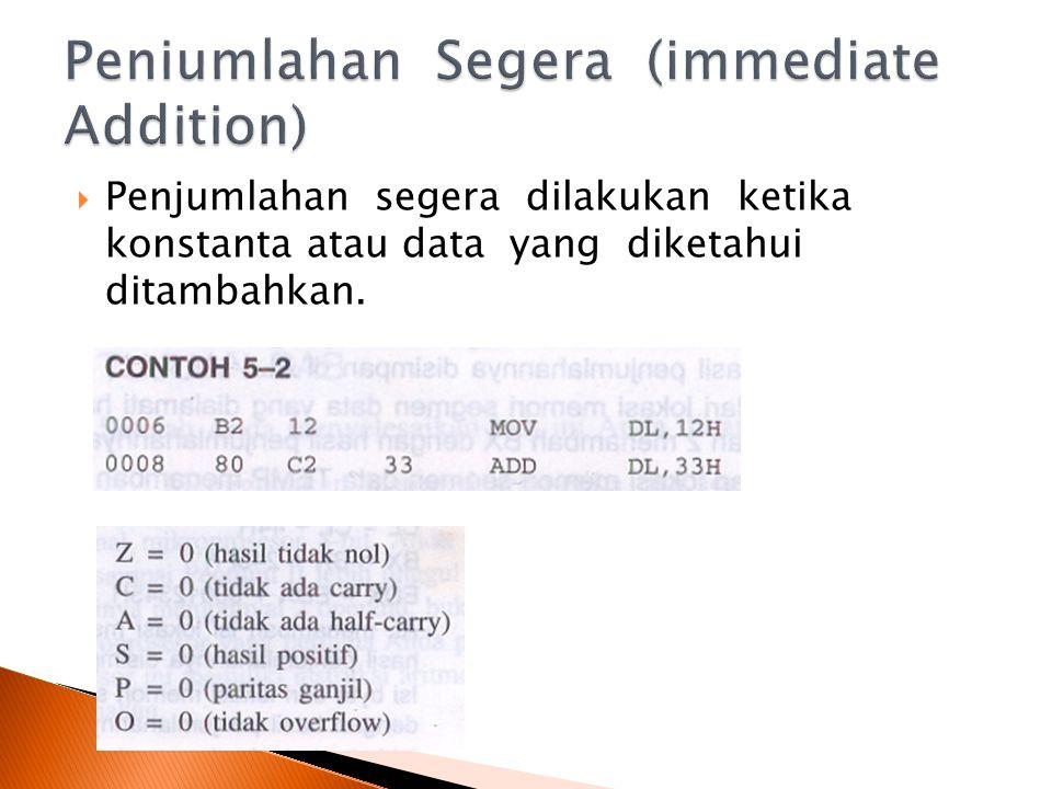  Penjumlahan segera dilakukan ketika konstanta atau data yang diketahui ditambahkan.