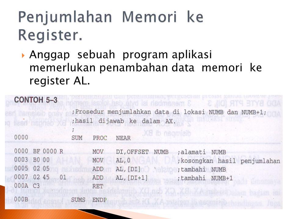  Anggap sebuah program aplikasi memerlukan penambahan data memori ke register AL.