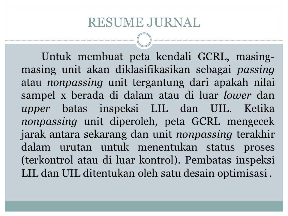 RESUME JURNAL Peta Kendali GCRL tidak hanya menyelesaikan satu dead-corner masalah dari CRL konvensional, tapi juga dengan sangat menunjukkan akhir untuk mendeteksi pergeseran rata-rata.