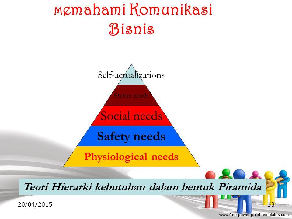 """–Kebutuhan Manusia Teori Hierarki Kebutuhan (Abraham Maslow; """"Hierarchy of needs theory"""") –Kebutuhan Fisiologis (physiological needs) –Kebutuhan Keama"""