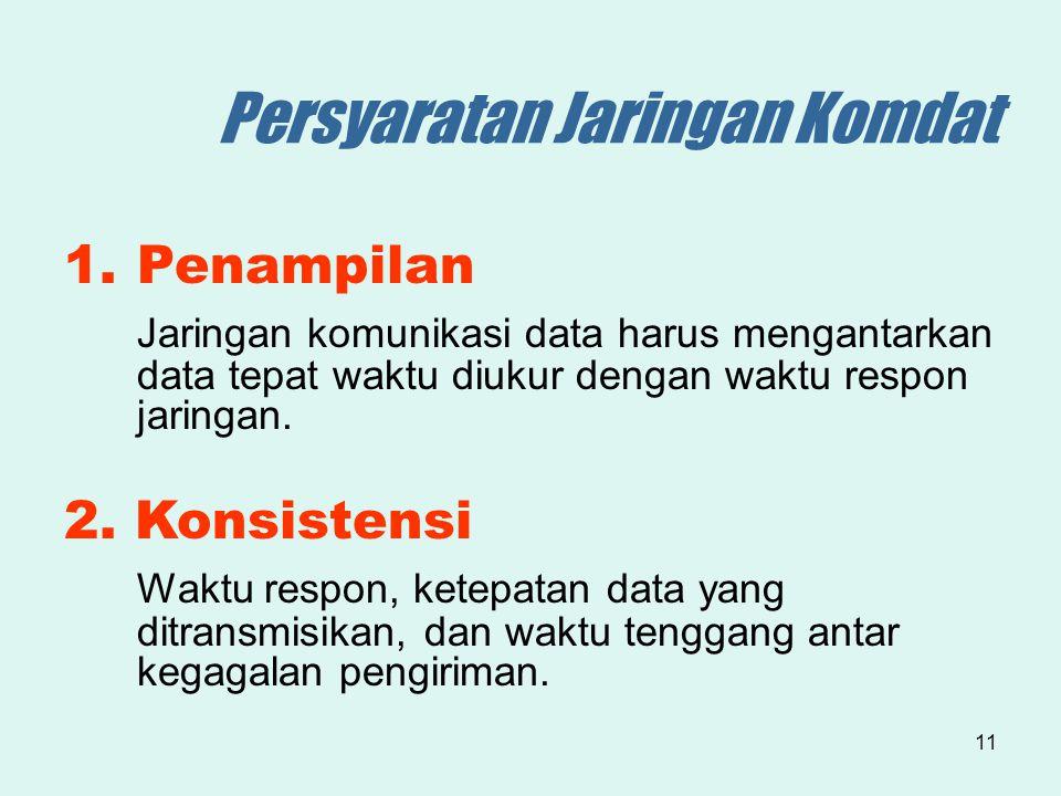 11 Persyaratan Jaringan Komdat 1.Penampilan Jaringan komunikasi data harus mengantarkan data tepat waktu diukur dengan waktu respon jaringan. 2. Konsi