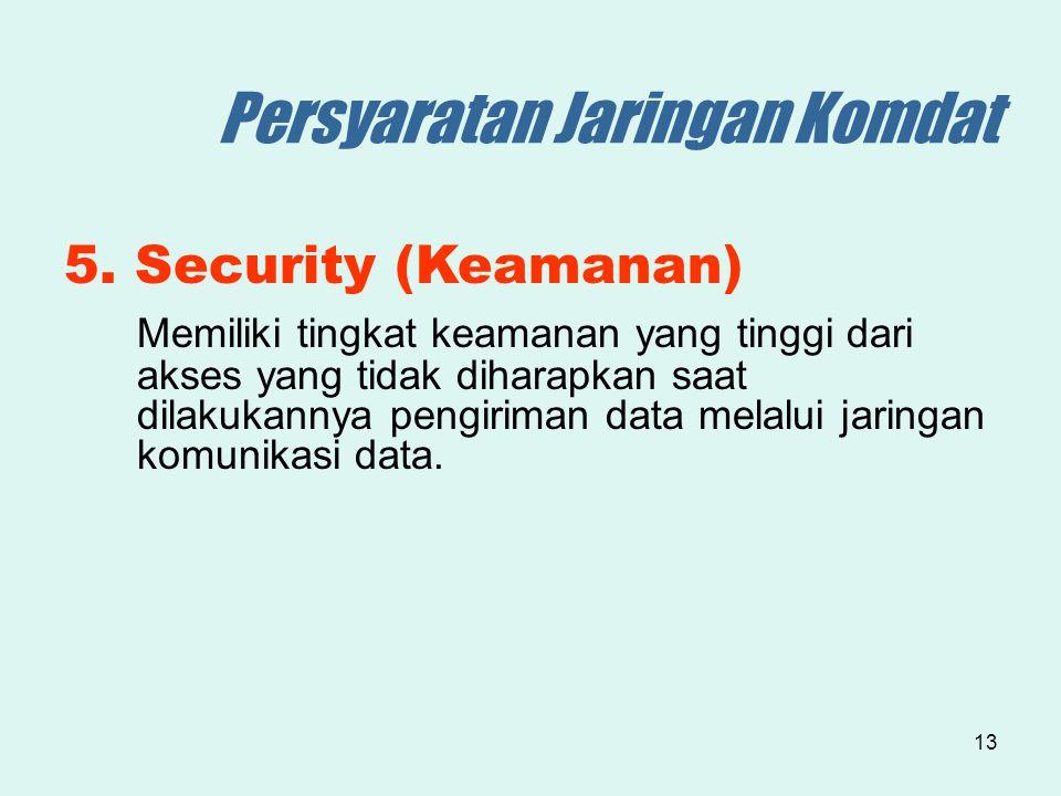 13 Persyaratan Jaringan Komdat 5. Security (Keamanan) Memiliki tingkat keamanan yang tinggi dari akses yang tidak diharapkan saat dilakukannya pengiri