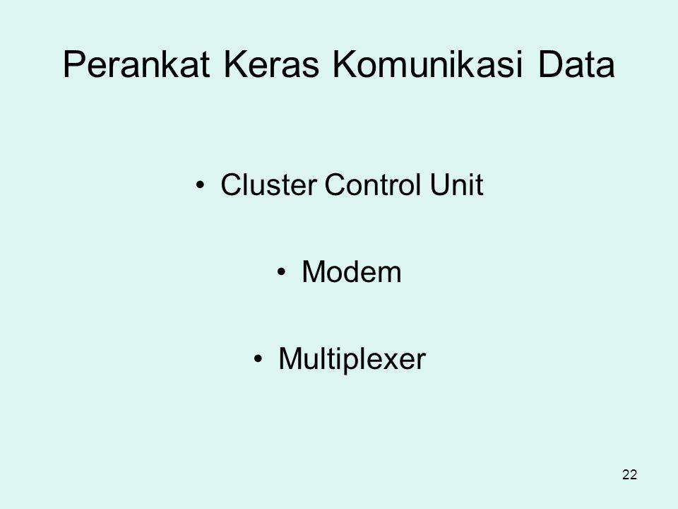 22 Perankat Keras Komunikasi Data Cluster Control Unit Modem Multiplexer