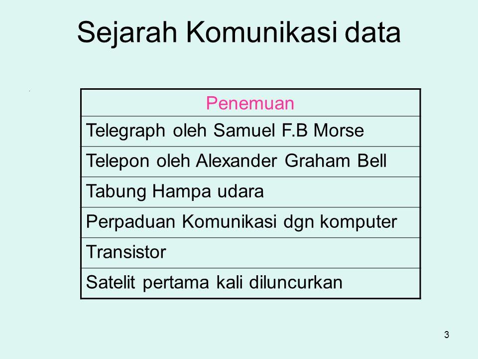 3 Sejarah Komunikasi data. Penemuan Telegraph oleh Samuel F.B Morse Telepon oleh Alexander Graham Bell Tabung Hampa udara Perpaduan Komunikasi dgn kom