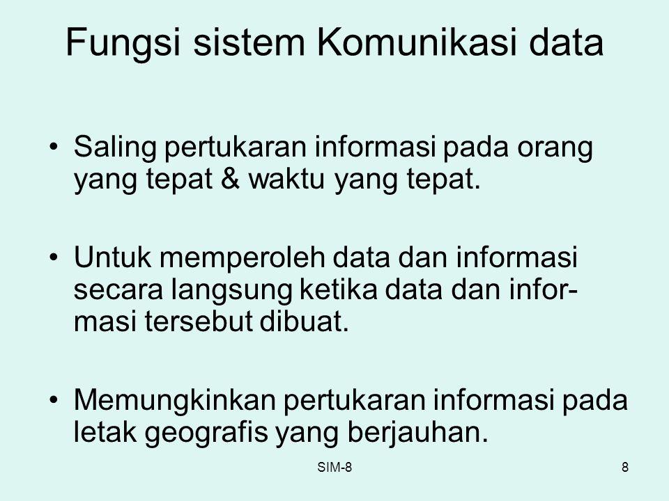 SIM-89 Jaringan komunikasi data Adalah kumpulan sirkuit komunikasi data yang dikelola sebagai suatu kesatuan, yang terdiri dari node yang terhubung dengan alat.