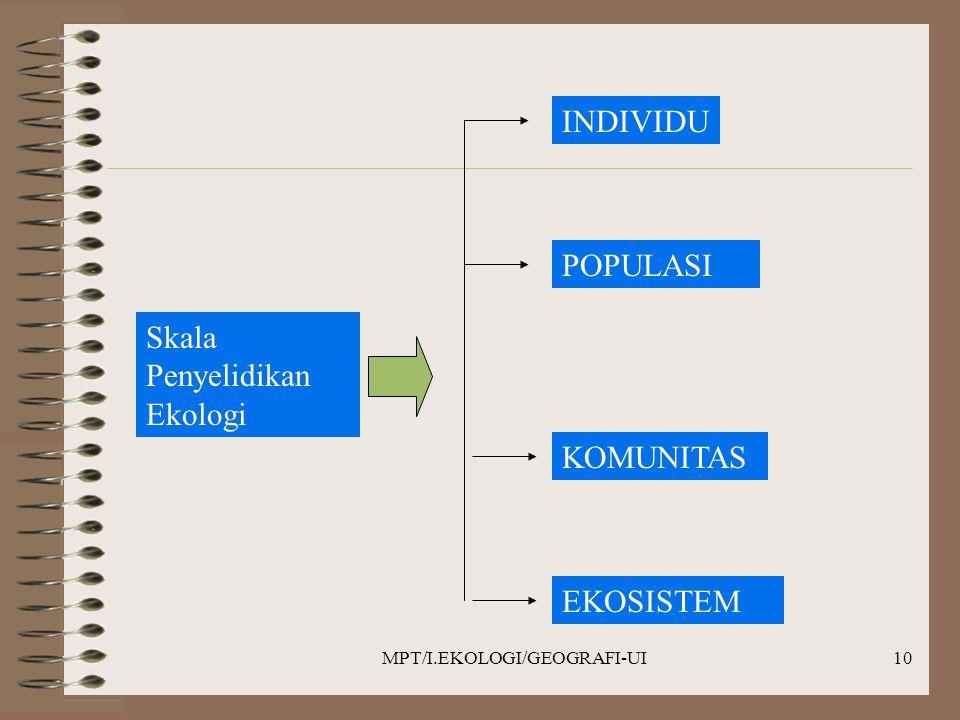 MPT/I.EKOLOGI/GEOGRAFI-UI10 Skala Penyelidikan Ekologi INDIVIDU EKOSISTEM POPULASI KOMUNITAS