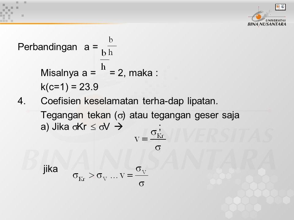 Perbandingan a = Misalnya a = = 2, maka : k(c=1) = 23.9 4.Coefisien keselamatan terha-dap lipatan. Tegangan tekan (  ) atau tegangan geser saja a) Ji