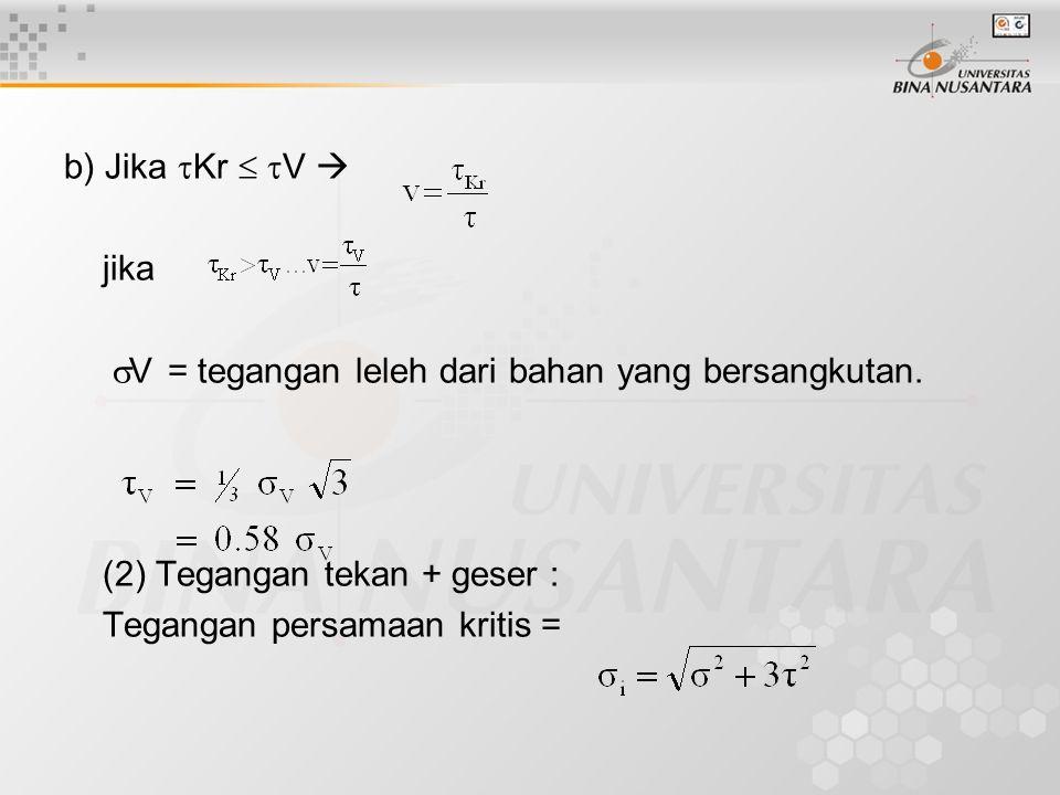 b) Jika  Kr   V  jika  V = tegangan leleh dari bahan yang bersangkutan. (2) Tegangan tekan + geser : Tegangan persamaan kritis =