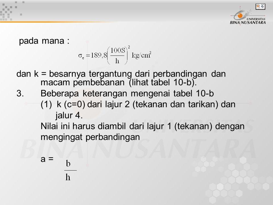 Misalnya a = = 2, maka : Maka dengan c = 0, C = 0