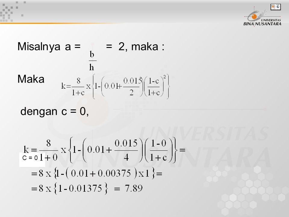 (2) k(c=1) dari lajur 2 (tekanan dan tarikan) dan lajur 4.