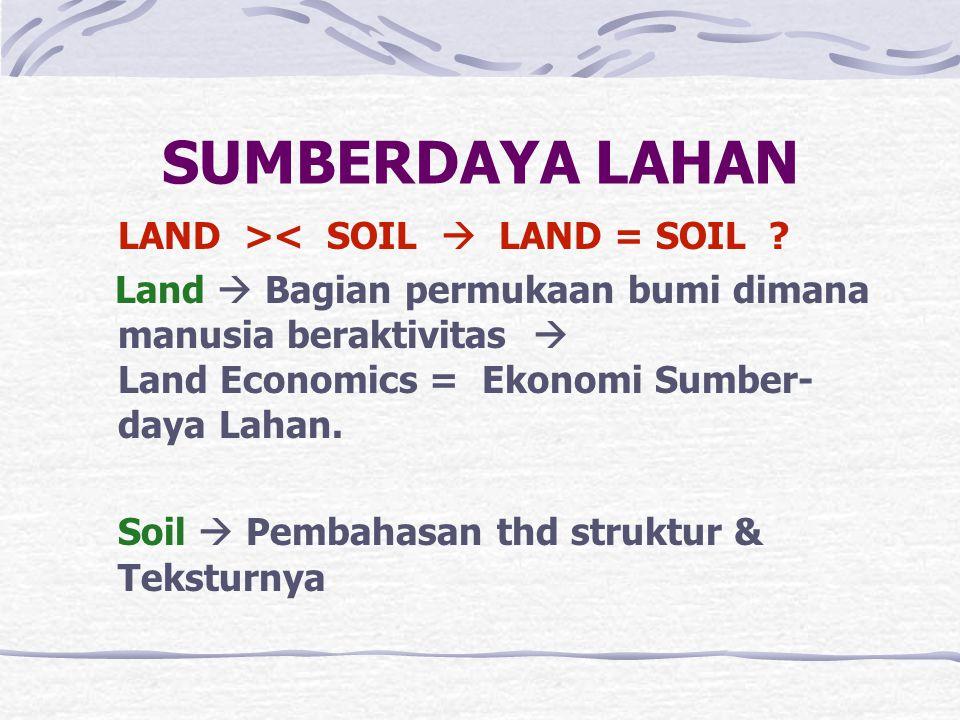 SUMBERDAYA LAHAN LAND >< SOIL  LAND = SOIL .