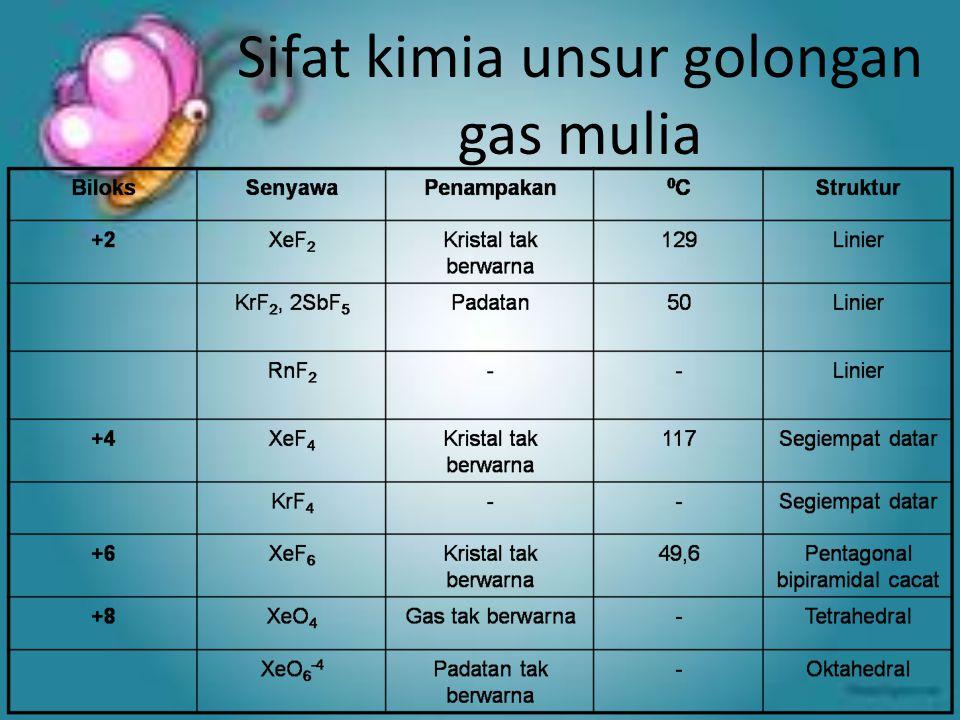 Sifat kimia unsur golongan gas mulia