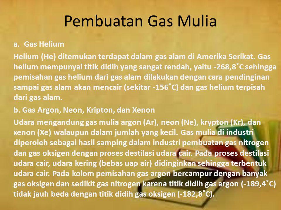 Pembuatan Gas Mulia a. Gas Helium Helium (He) ditemukan terdapat dalam gas alam di Amerika Serikat. Gas helium mempunyai titik didih yang sangat renda
