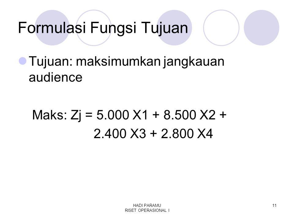 HADI PARAMU RISET OPERASIONAL I 11 Formulasi Fungsi Tujuan Tujuan: maksimumkan jangkauan audience Maks: Zj = 5.000 X1 + 8.500 X2 + 2.400 X3 + 2.800 X4