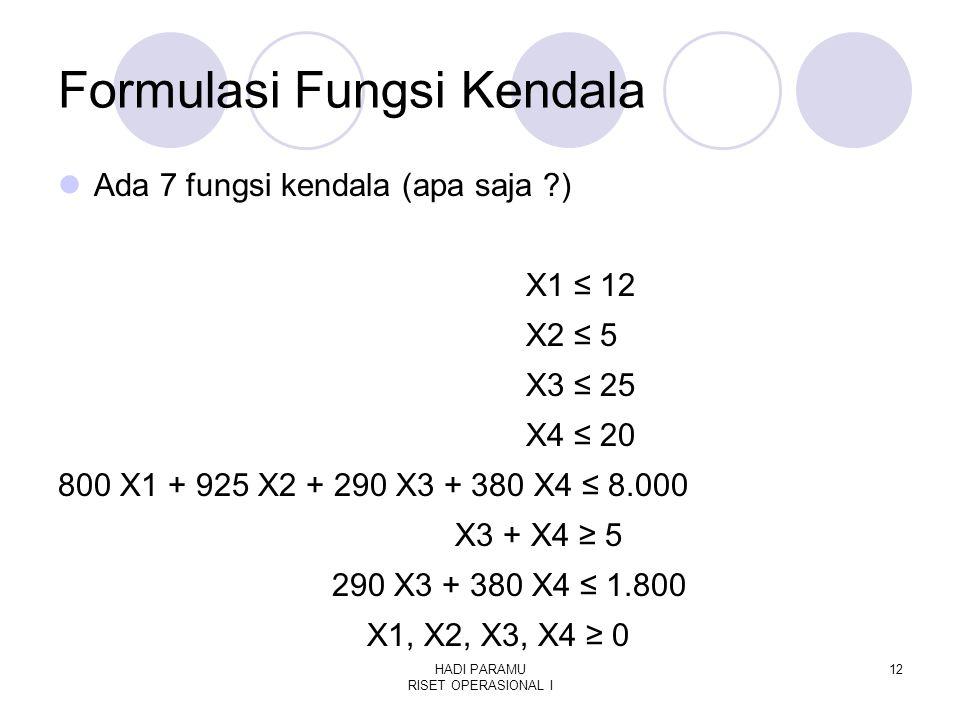 HADI PARAMU RISET OPERASIONAL I 12 Formulasi Fungsi Kendala Ada 7 fungsi kendala (apa saja ?) X1 ≤ 12 X2 ≤ 5 X3 ≤ 25 X4 ≤ 20 800 X1 + 925 X2 + 290 X3 + 380 X4 ≤ 8.000 X3 + X4 ≥ 5 290 X3 + 380 X4 ≤ 1.800 X1, X2, X3, X4 ≥ 0